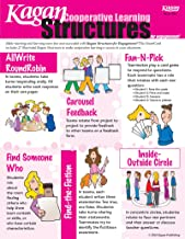 Kagan Cooperative Learning Structures SmartCard