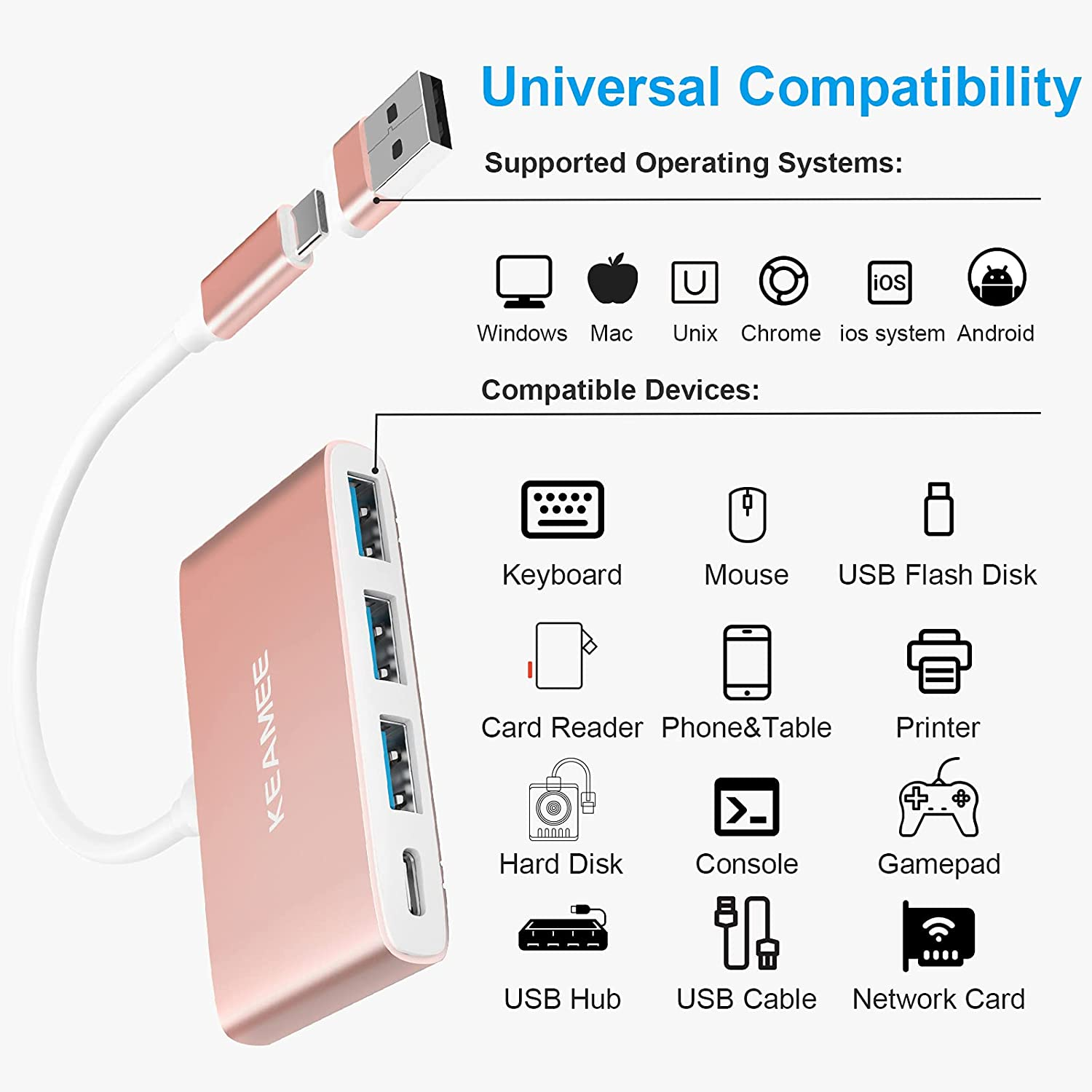 USB C Hub 4 Ports, USB 3.0 Hub with a USB C to USB Adapter, Small USB Hub for Laptop, USB C Adapter Compatible with MacBook pro Adapter, New Mac Air/Surface Pro 7, Chromebook, iPad Pro/iMac, Laptops