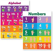 Motivation Without Borders Alphabet Poster & Number Poster (Preschool Posters 18x24 Laminated) The ABC Poster and Numbers Poster are The Perfect Learning Posters for Toddlers Laminated (Laminated)