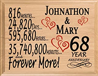 Broad Bay 68 Year Anniversary Sign Personalized 68th Wedding for Wife Husband Couple Him Her