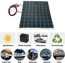 10 Mejor Paneles Solares Precios de 2020 – Mejor valorados y revisados