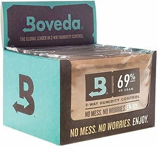 Boveda 69-Percent RH Retail Cube Humidifier/Dehumidifier, 60gm, 12-Pack