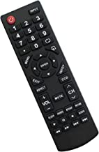 Hotsmtbang Replacement Remote Control For Dynex DX-32L100A11 DX-32L221A12 DX-32L152A11 DX-32L200A12 DX-32L220A12 DX-37L200A12 DX-24L150A11 DX-24L200A12 DX-22L150A11 LCD LED HDTV TV