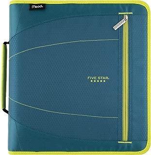 Five Star 2 Inch Zipper Binder, 3 Ring Binder, Removable File Folders, Durable, Teal/Chartreuse (29036IH8)