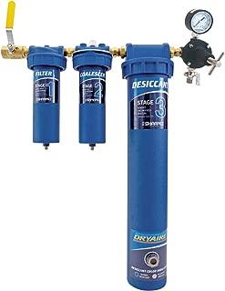 dryaire desiccant system parts