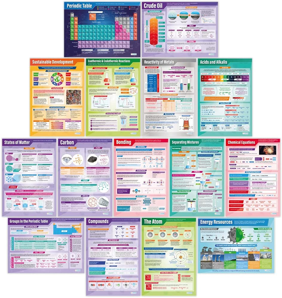 Chemistry Posters - Set of Science Me Sale price Max 52% OFF Paper 15 Gloss