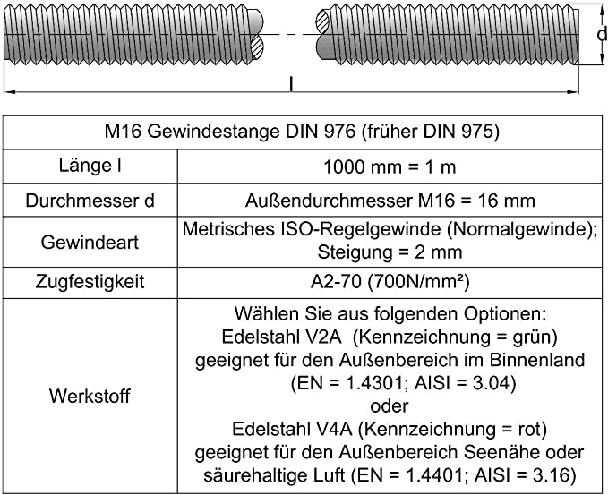 DIN 976-A2M8x50 Gewindestange 5 St/ück Gewindebolzen