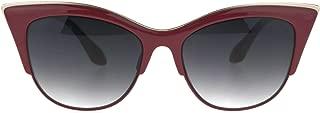 ¨ Womens High Point Squared Half Rim Look Cat Eye Sunglasses