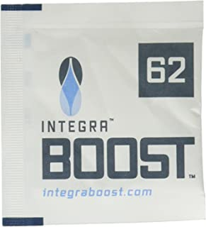 Best integra boost 2 way humidity regulator Reviews