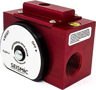 Andreas Fault Northridge Earthquake 2000 Valve Manual Gas Sensitive Shut off Tool w/Built in Level (3/4