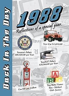 1988 e