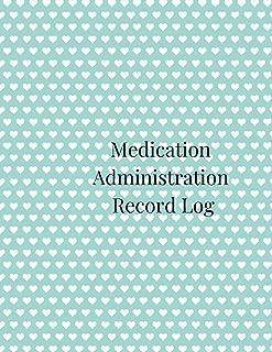 Best contac tablets dosage Reviews