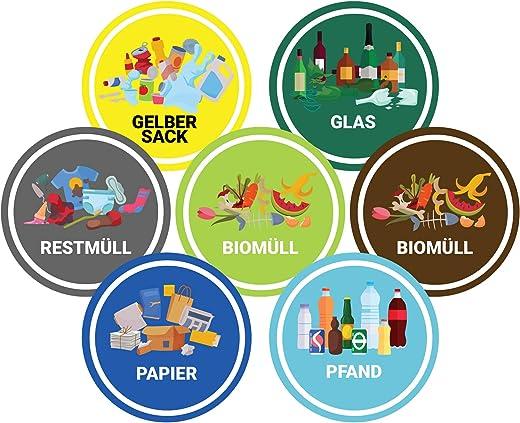 Friendly Fox Mülltonnen Aufkleber – 7 Aufkleber für Mülltonnen (Restmüll, Papier, gelber Sack, Glas, Bio, Pfand) – Müll Sticker für Abfallentsorgung