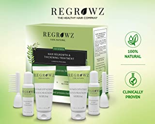 REGROWZ Womens Natural Hair Regrowth, Stop and Reverse Hair Loss, Clinically Proven, Natural Ingredients with Allium Cepa and Ocimum Sanctum (6 Month Program)