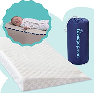 Safe Lift Universal Crib Wedge for Babies with Deluxe Soft Plush Water-Resistant Cover..