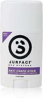 Surface Anti-Chafe Body Stick - Prevents Rash with Aloe Vera & Vitamin E - Moisturizing, Non-Greasy & Hypoallergenic - 1.5oz