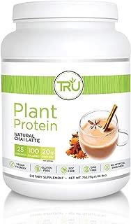 tru supplements massy arias