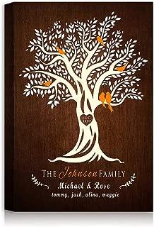 Best framed family tree gift Reviews