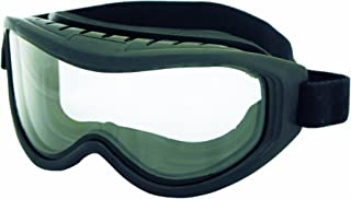 Best fog resistant lens Reviews