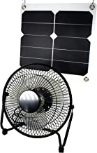 GOODSOZ 10W Solar Panel Fan Outdoor for Home Chicken House RV Car Gazebo Ventilation System