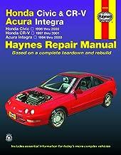 1998 acura integra repair manual