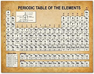 Periodic Table of Elements - 11x14 Unframed Art Print - Makes a Great Gift Under $15 for Scientists, Geeks or Classroom Decor