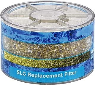 Sprite Slim Line (SLC) Shower Filter Cartridge