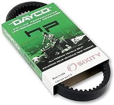2004-2005 for Kawasaki KFX700 Drive Belt Dayco HP V-force ATV OEM Upgrade Replacement Transmission Belts