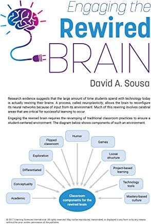 Engaging the Rewired Brain Quick Reference Guide