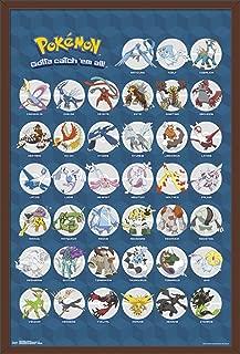 Trends International Pokémon - Legendary Wall Poster, 22.375