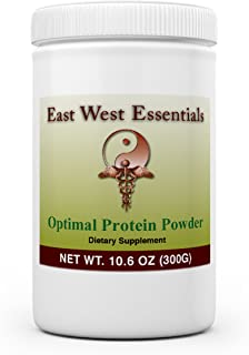 Best east west nutrition Reviews