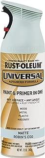 rustoleum spray paint robin's egg blue