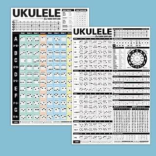 f7 ukulele chord