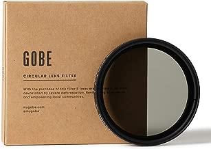 Gobe NDX 37mm Variable Lens Filter  1Peak