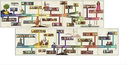 The Gospel Project for Kids: Giant Timeline Bonus Pack