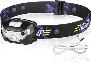 EIKLIM Rechargeable Headlamp -120 Lumen led headlight- Five Lighting Modes- IPX4 Waterproof- Smart Sensor - Great for Fishing-Working-Bicycling-Hiking-Camping-Dog Walking