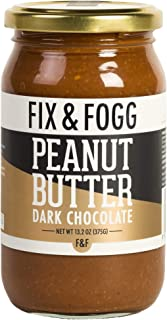 Best peanut butter cup whipped cream Reviews