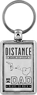 Best distance from florida to ohio Reviews