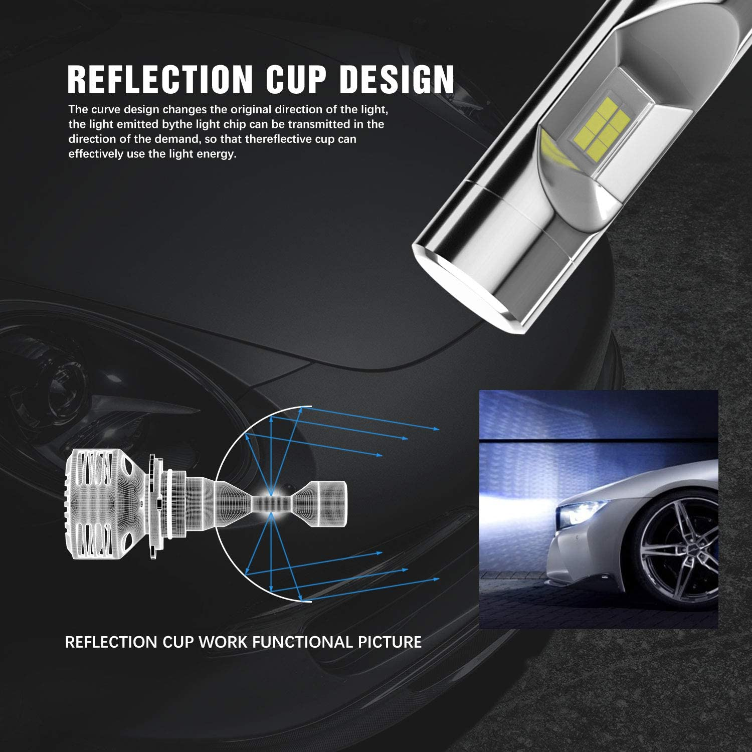 Pack of 2 GPNE H11//H8//H9 LED Headlight Bulbs 56W 10000 Lumens Super Bright High Low Beam LED Fog Light with Superior CSP Chips 6000K Cool White IP68