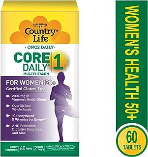 Best core strength 1 Reviews