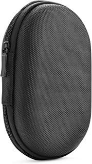 MeterMall Portable Travel Case fits AmazonBasics Wireless Mouse Receiver black
