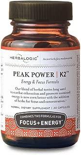 Best herbalogic peak power Reviews