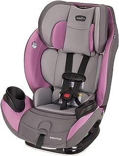 Best secure commander car seat Reviews
