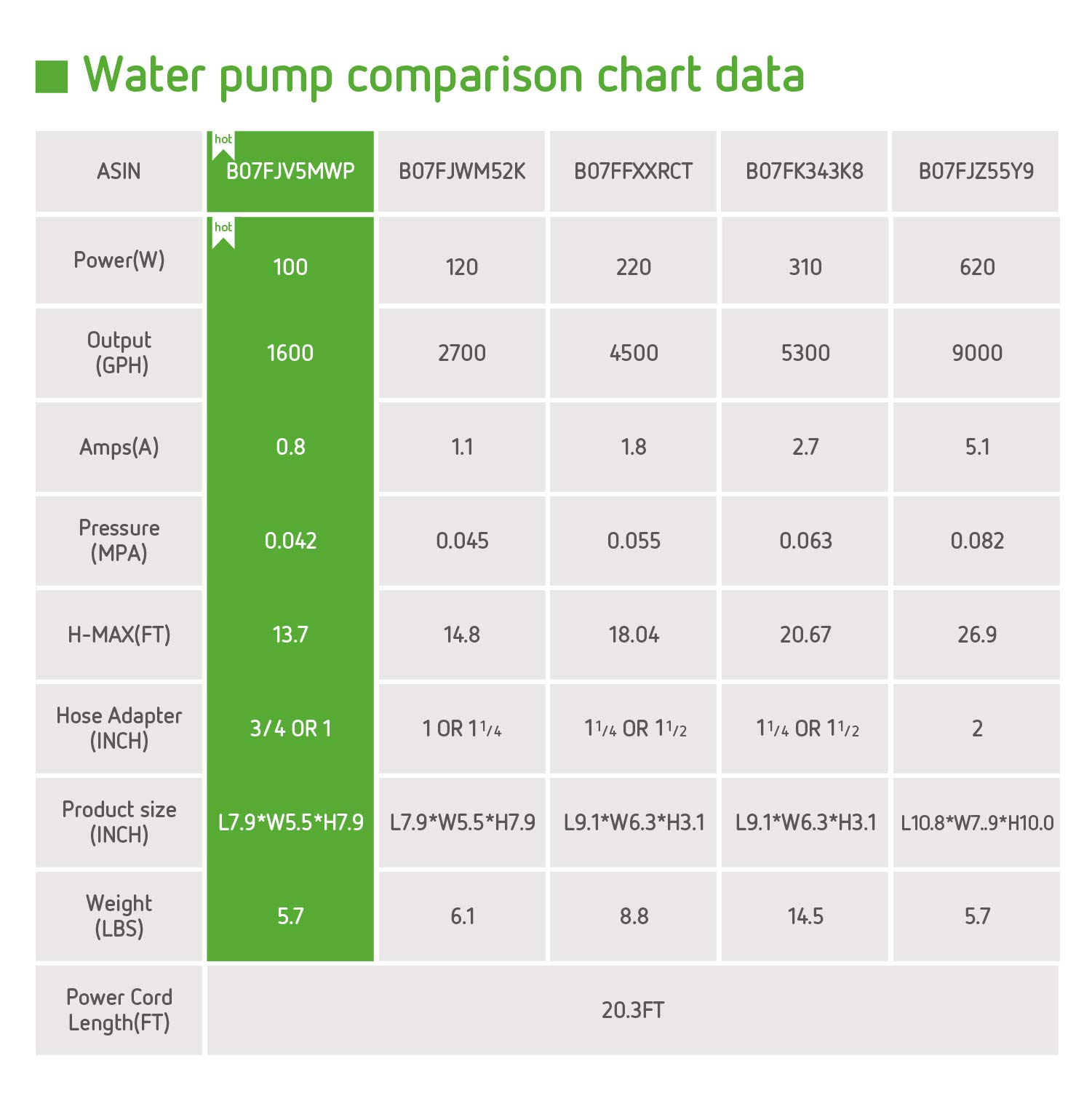 VIVOSUN 1600 GPH Submersible Water Pump Pond Pump 100W Ultra Quiet Aquarium Pump with 20.3ft Power Cord High Lift for Pond Waterfall Fish Tank Statuary Hydroponic