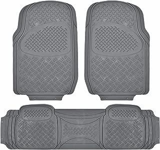 BDK MaxDuty Rubber Floor Mat for Car, SUV,Van & Truck - Super Heavy Duty Rubber , Trim to Fit & 3 Piece (Gray)