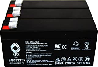 quantum turbo battery