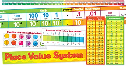 Best place value number line chart Reviews