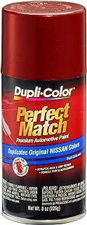 Best dark burgundy metallic paint Reviews