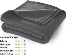 Cloth Fusion Glacial Polar Fleece Single Bed AC Blanket - (60x90 Inches, Charcoal)