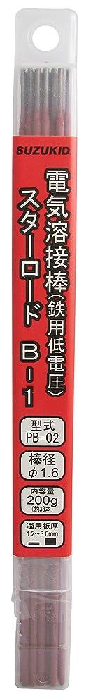 細いのため北スズキッド(SUZUKID) B-1 1.6φ*230mm 200g PB-02